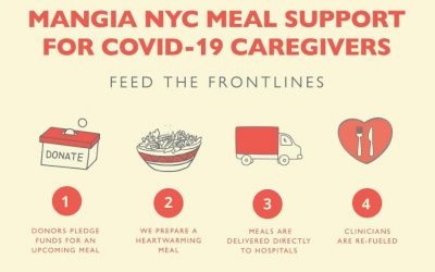 MANGIA NYC MEAL SUPPORT FOR COVID-19 CAREGIVERS